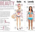Lammily, l'anti-Barbie