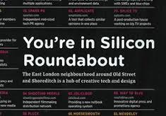 Mode : à Londres, Front Row I/O donne un coup de pousse à une nouvelle génération de start-ups